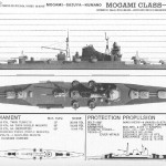 mogami drawing cruiser