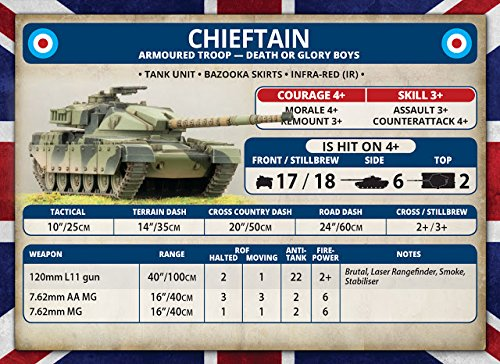 Team Yankee Flames of War Chieftain card used to play the tactical table top game.